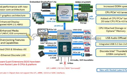 intel-rocket-lake-s-platform-detailed,-will-feature-pcie-4.0-and-xe-graphics