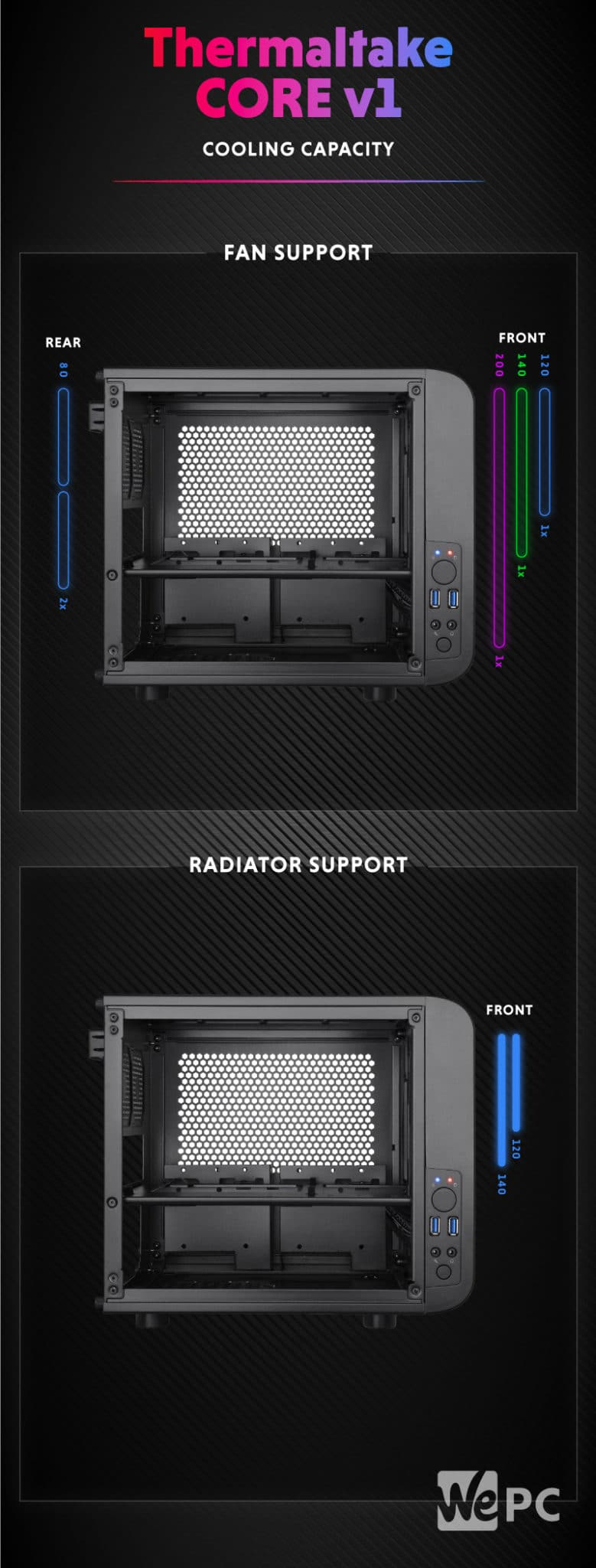 Thermaltake CORE v1 Cooling Capacity