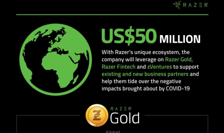 Razer commits $50 million to COVID-19 relief