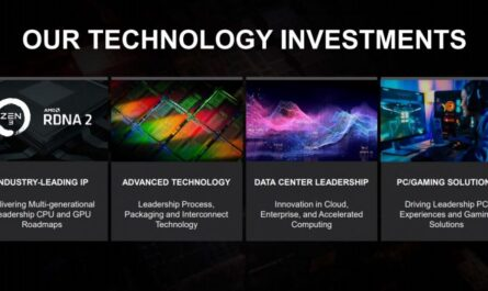 amd's-research-and-development-investment-has-grown-by-18%