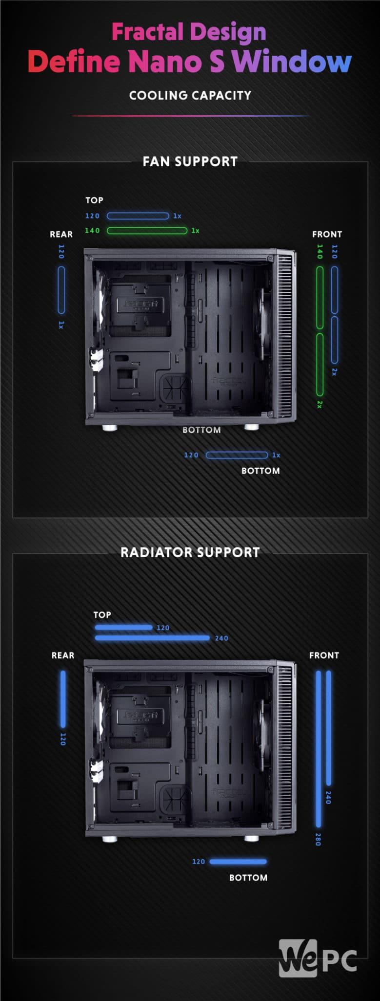 Fractal Design Define Nano S Window Cooling Capacity