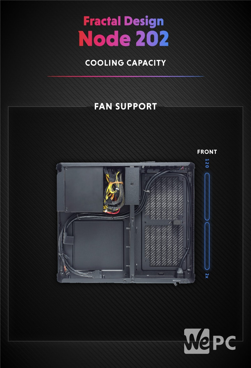 Fractal Design Node 202 Cooling Capacity