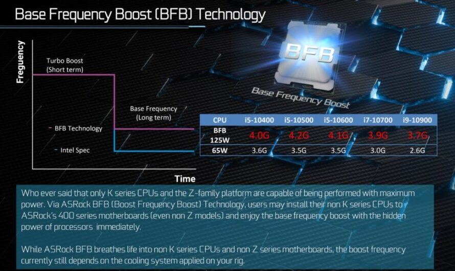 ASRock Enables Overclocking for Non-K Comet Lake-S CPUs