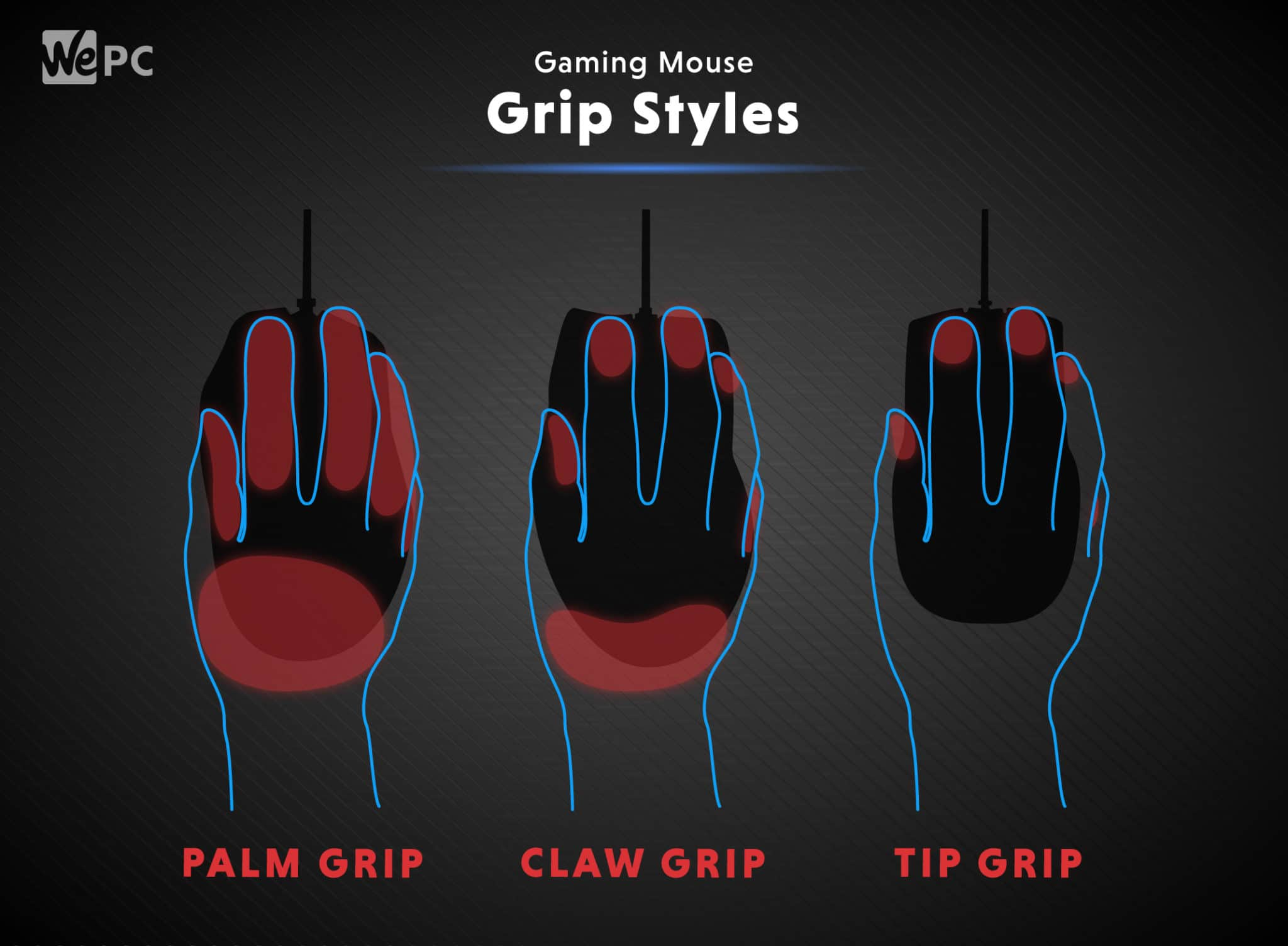 Gaming Mouse Grip Styles