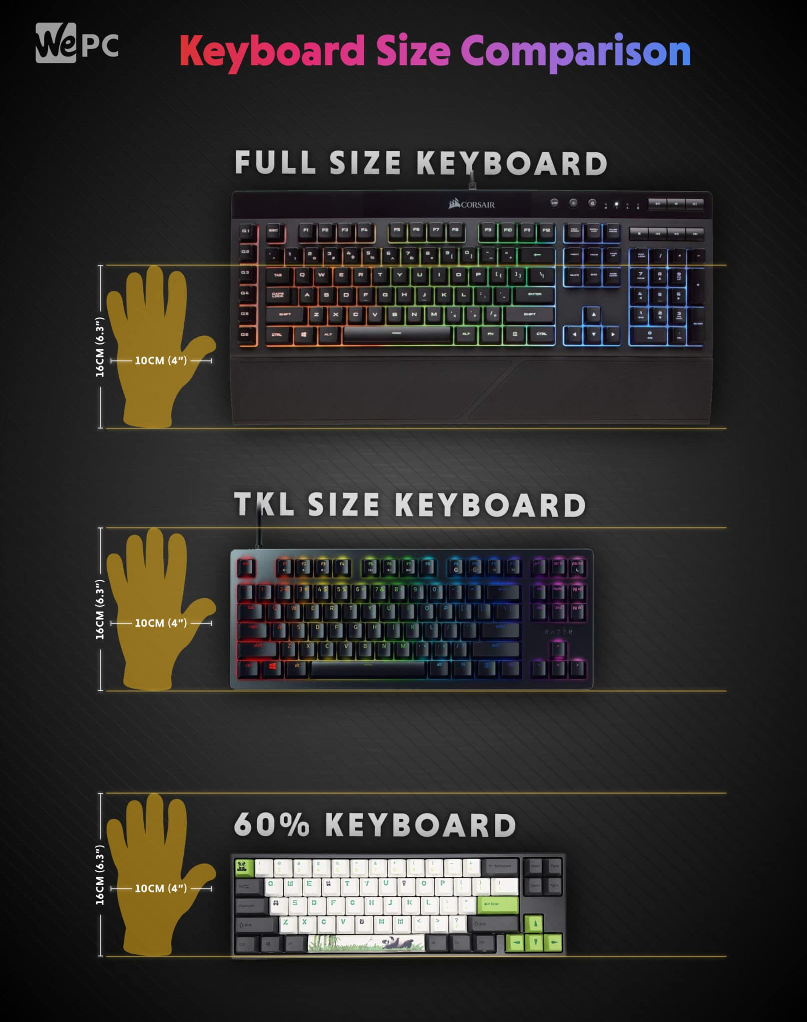 Keyboards Size Comparison