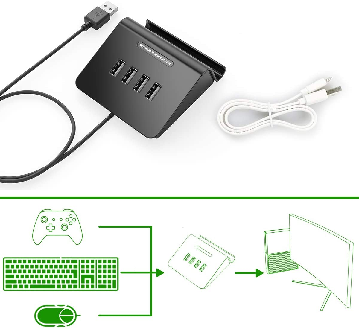 IFYOO KMAX1 Keyboard and Mouse Adapter