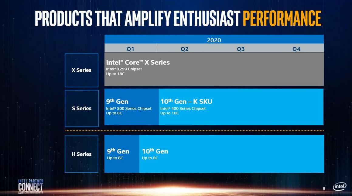 """no-intel-""""rocket-lake-s""""-processors-this-year?"""