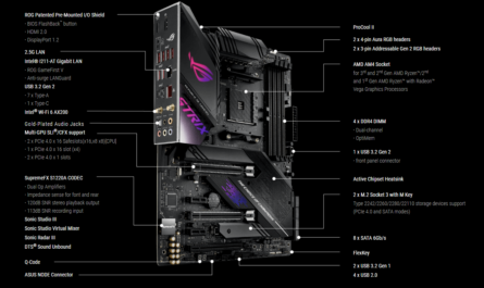 asus-rog-strix-x570-e-gaming-now-supports-1st-gen-ryzen-cpus