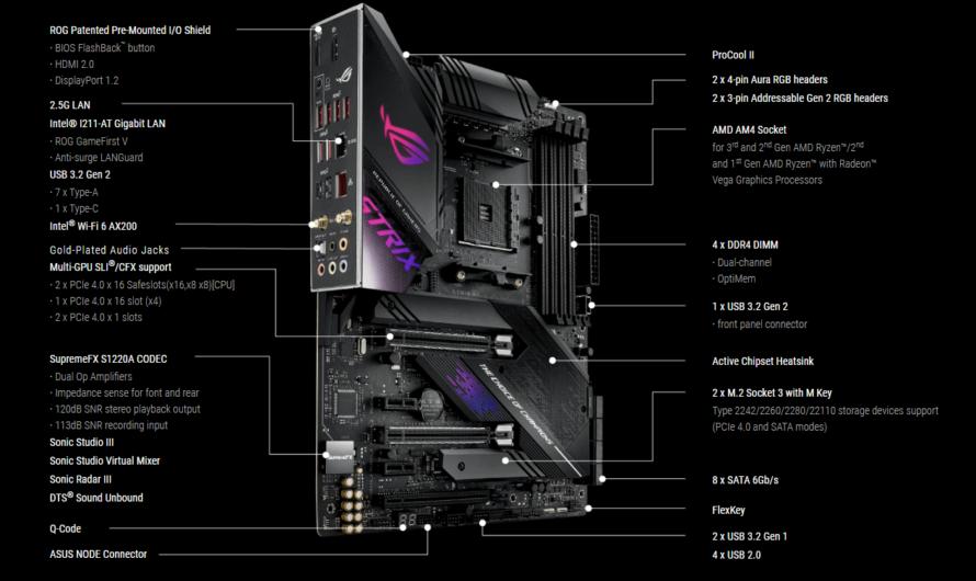 ASUS ROG Strix X570-E Gaming now supports 1st gen Ryzen CPUs