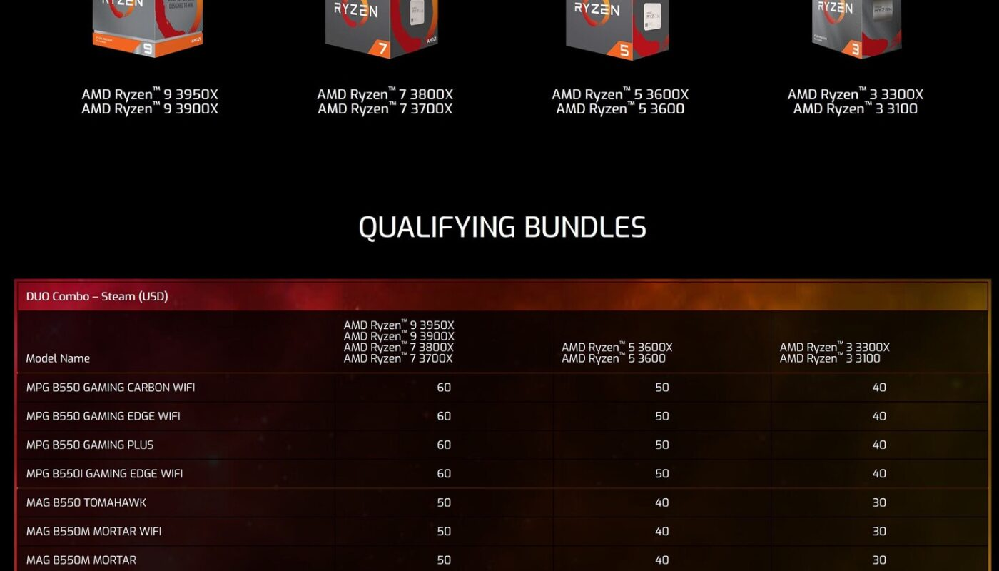 msi-announces-steam-wallet-credit-with-b550-motherboard-bundles