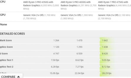 "new-amd-""renoir""-apus-spotted-in-3dmark-database"