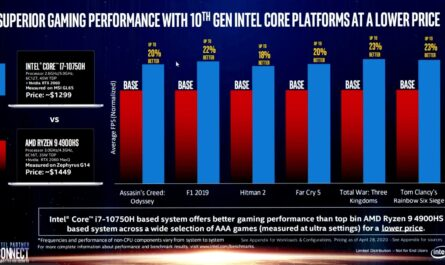 intel-marketing-back-at-it,-compares-two-notebooks-with-different-gpus