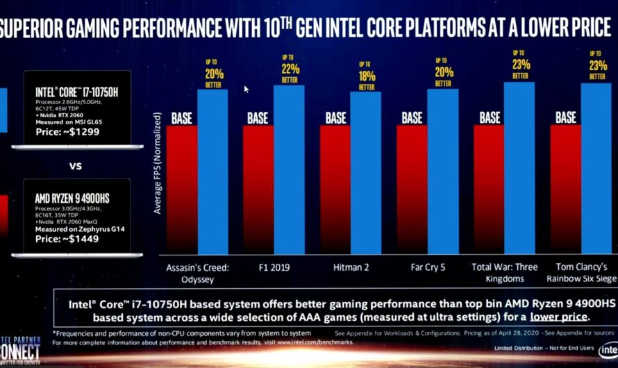 Intel Marketing Back At It, Compares Two Notebooks With Different GPUs