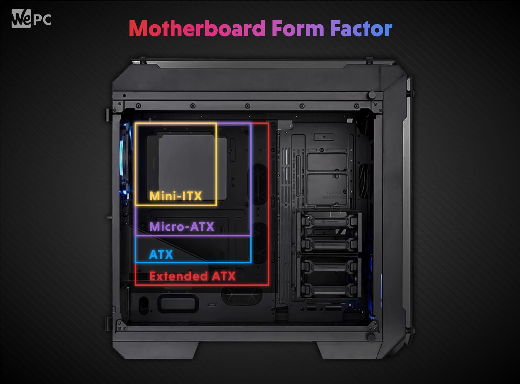Motherboard form factor
