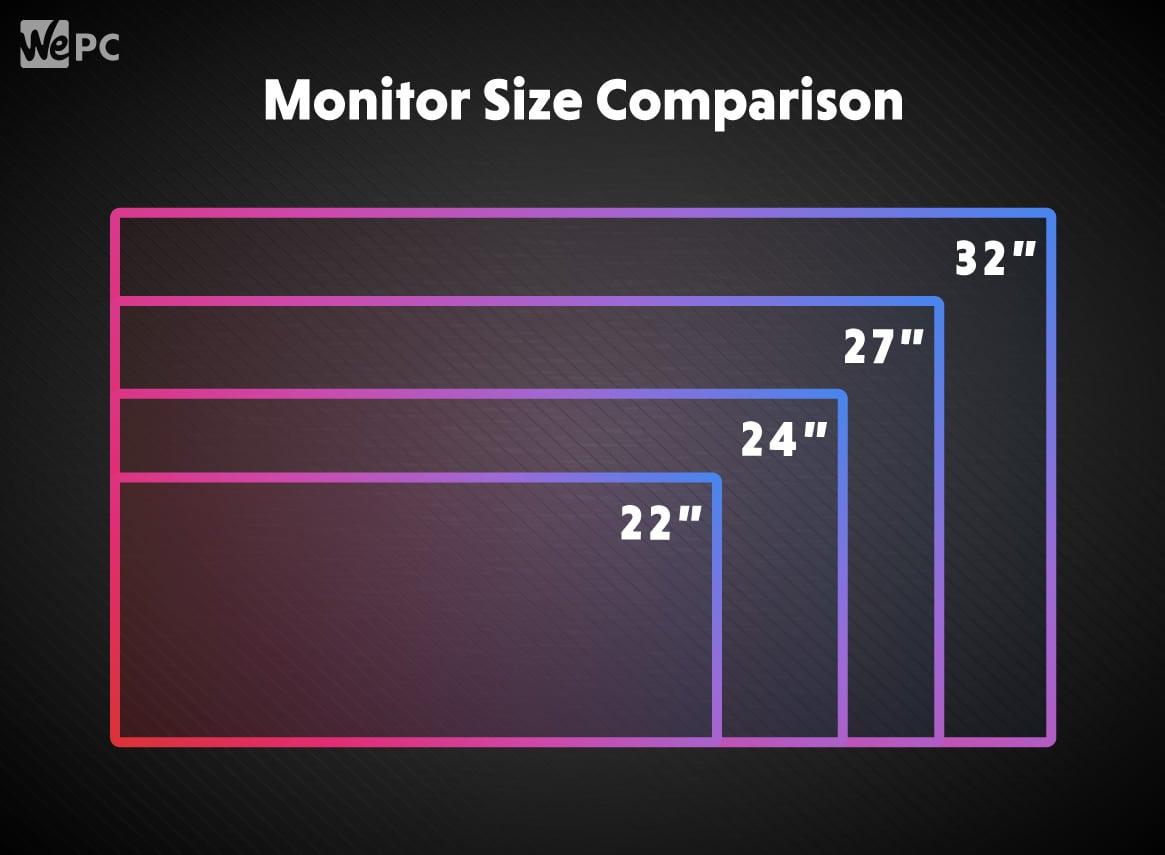 Monitor size comparison