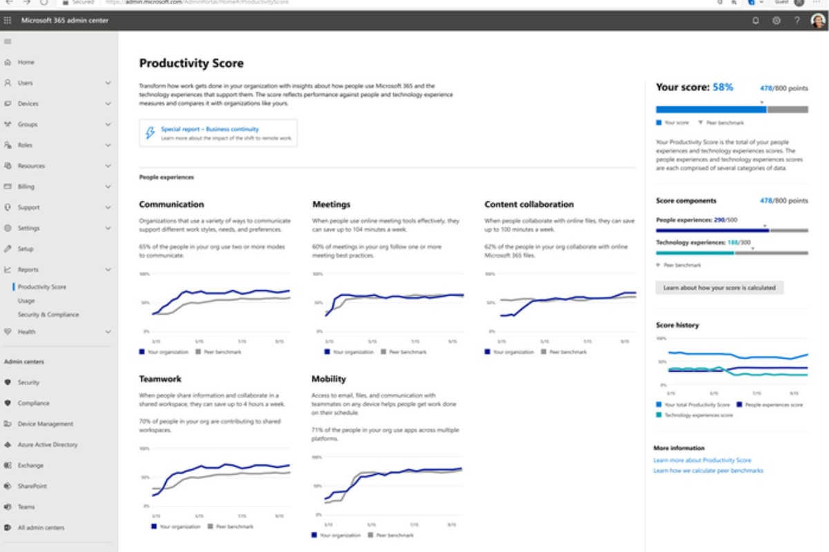 microsoft-tweaks-its-productivity-score,-removing-employee-names-to-preserve-privacy