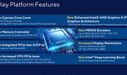 intel-fires-a-shot-at-amd's-storage-performance.-here's-what-to-believe