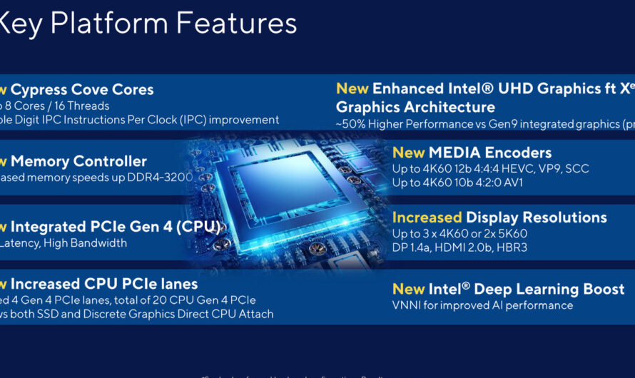 Intel fires a shot at AMD's storage performance. Here's what to believe